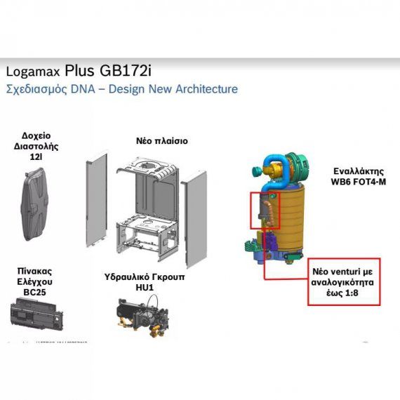 Buderus Logamax Plus  GB172i-24iK H ME ZNX